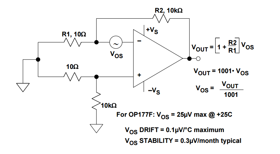 "What's all this ""input offset voltage"", anyhow?"