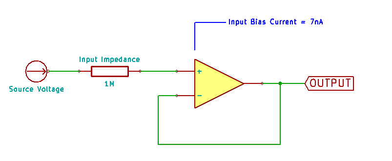 Bias Current Buffer Example