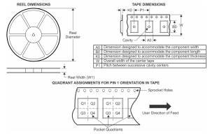 Texas Instruments Tape and Reel Dimensions